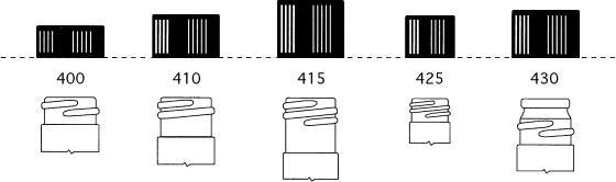 Najpogostejše dimenzije pokrovčkov